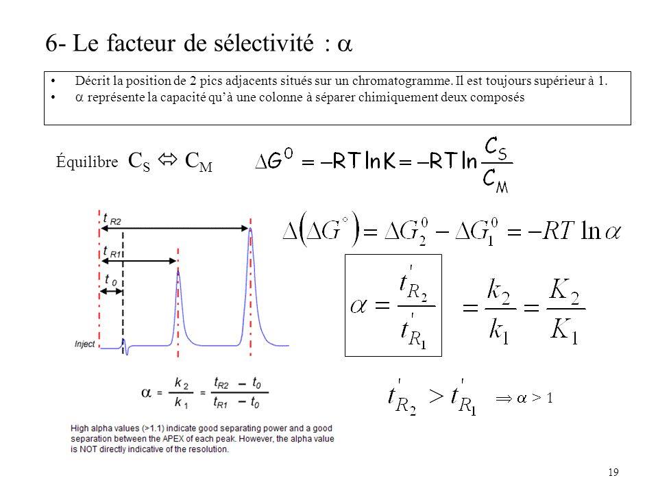 19 6- Le facteur de sélectivité : Décrit la position de 2 pics adjacents situés sur un chromatogramme. Il est toujours supérieur à 1. représente la ca
