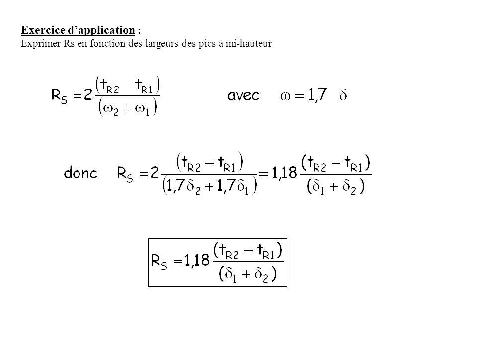 Exercice dapplication : Exprimer Rs en fonction des largeurs des pics à mi-hauteur