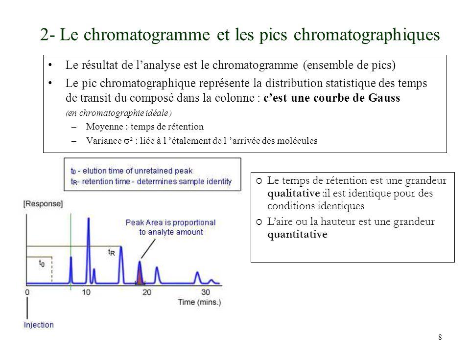 8 2- Le chromatogramme et les pics chromatographiques Le résultat de lanalyse est le chromatogramme (ensemble de pics) Le pic chromatographique représ