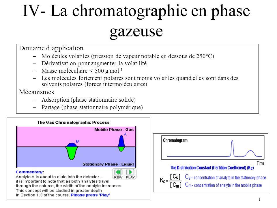 1 IV- La chromatographie en phase gazeuse Domaine dapplication –Molécules volatiles (pression de vapeur notable en dessous de 250°C) –Dérivatisation p