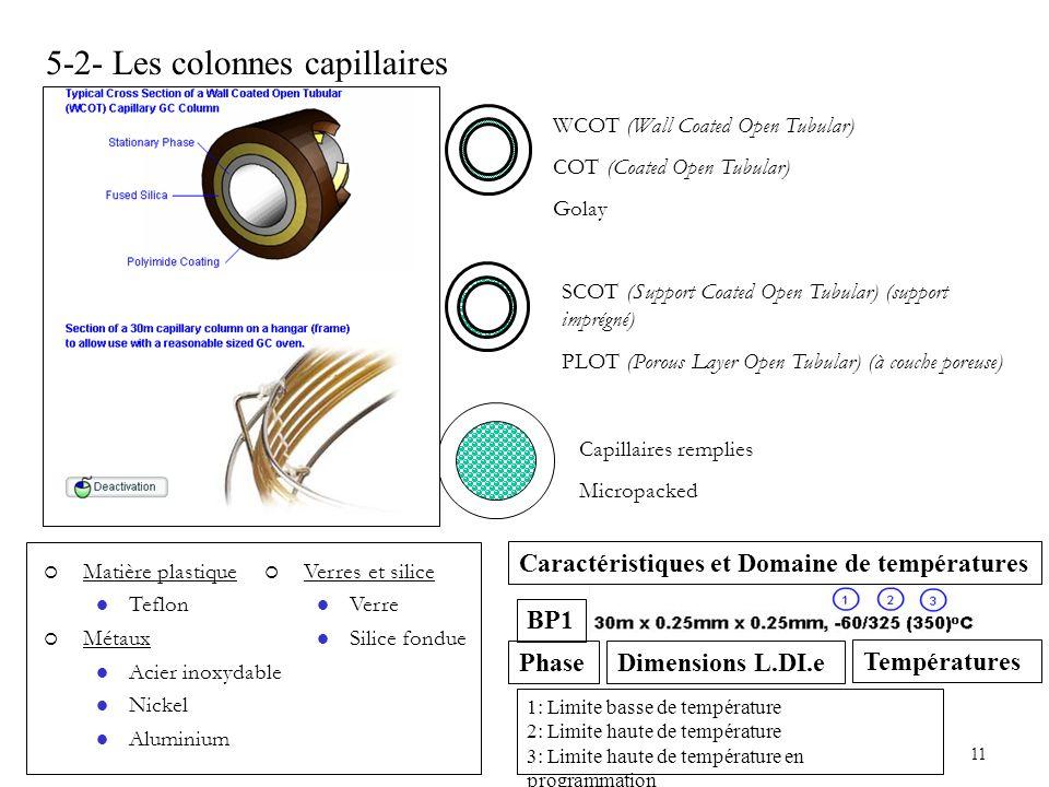 11 5-2- Les colonnes capillaires Matière plastique Teflon Métaux Acier inoxydable Nickel Aluminium WCOT (Wall Coated Open Tubular) COT (Coated Open Tu
