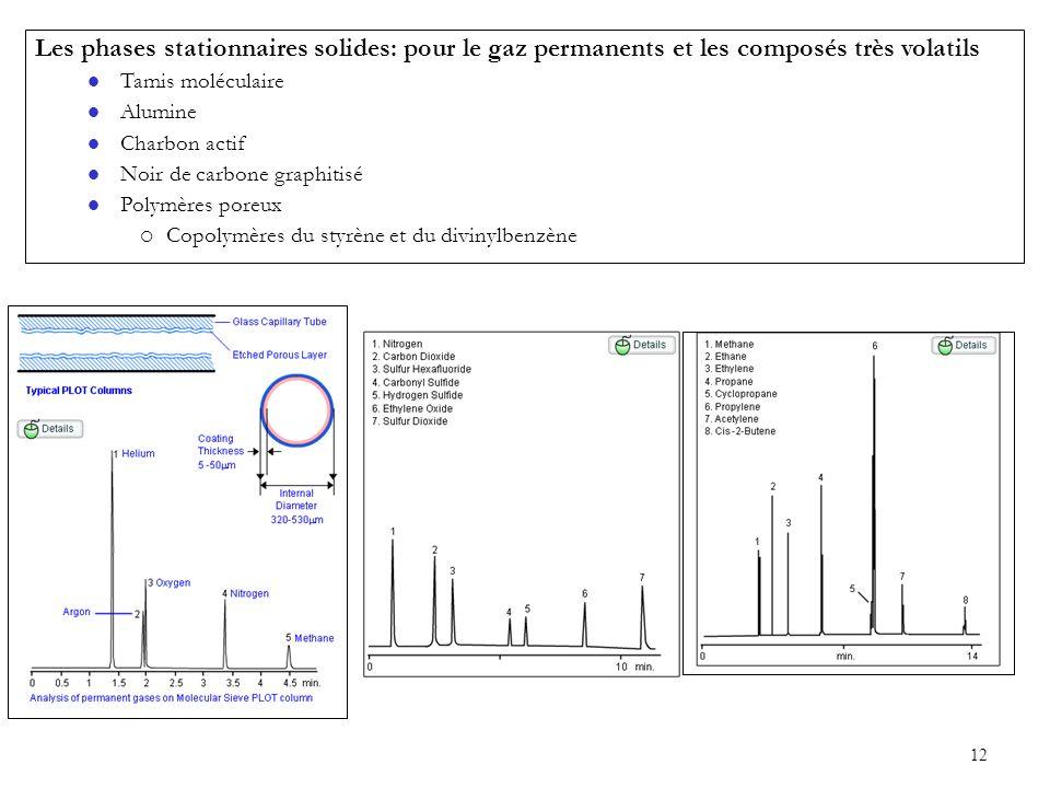 12 Les phases stationnaires solides: pour le gaz permanents et les composés très volatils Tamis moléculaire Alumine Charbon actif Noir de carbone grap