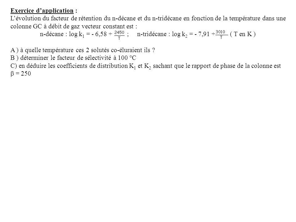 Exercice dapplication : Lévolution du facteur de rétention du n-décane et du n-tridécane en fonction de la température dans une colonne GC à débit de