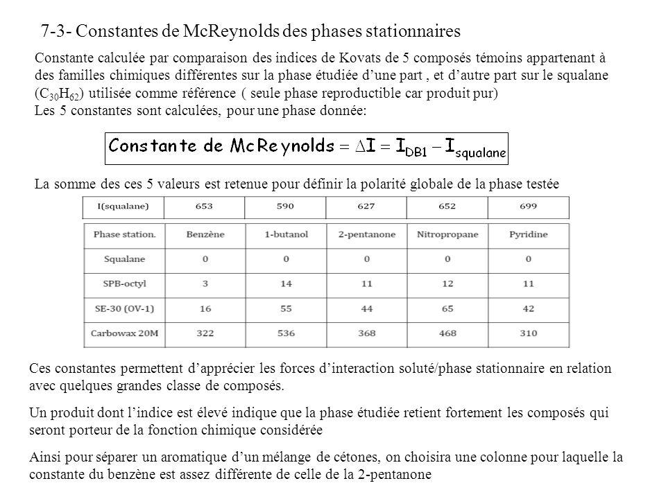 7-3- Constantes de McReynolds des phases stationnaires Constante calculée par comparaison des indices de Kovats de 5 composés témoins appartenant à de