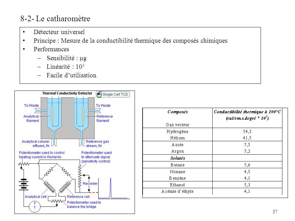 37 8-2- Le catharomètre Détecteur universel Principe : Mesure de la conductibilité thermique des composés chimiques Performances –Sensibilité : µg –Li