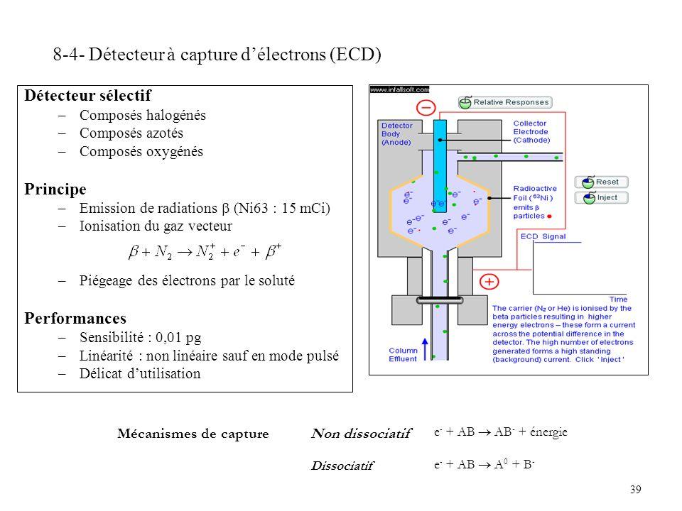 39 8-4- Détecteur à capture délectrons (ECD) Détecteur sélectif –Composés halogénés –Composés azotés –Composés oxygénés Principe –Emission de radiatio