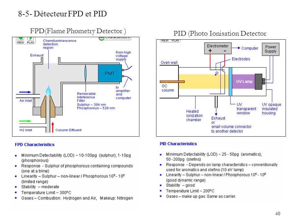 40 8-5- Détecteur FPD et PID FPD(Flame Phometry Detector ) PID (Photo Ionisation Detector