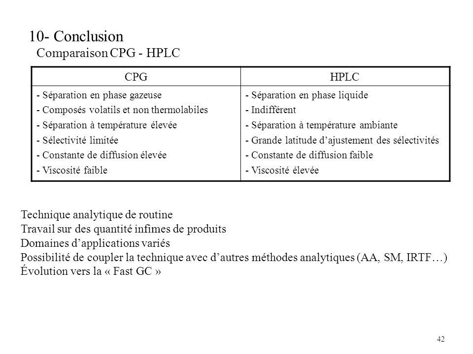 42 10- Conclusion Comparaison CPG - HPLC CPGHPLC - Séparation en phase gazeuse - Composés volatils et non thermolabiles - Séparation à température éle