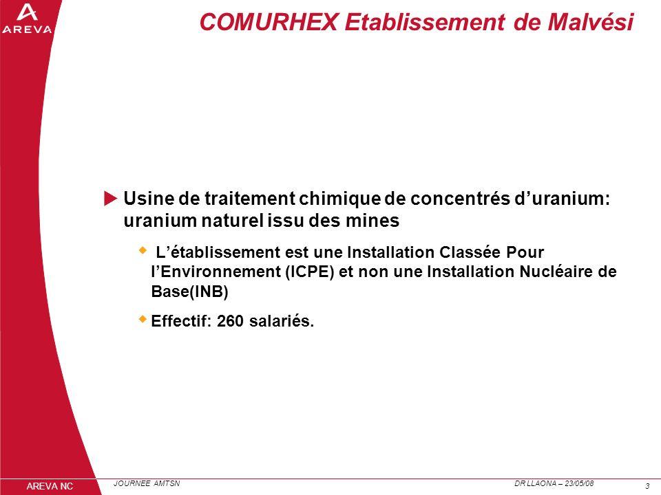 JOURNEE AMTSN DR LLAONA – 23/05/08 33 AREVA NC COMURHEX Etablissement de Malvési Usine de traitement chimique de concentrés duranium: uranium naturel