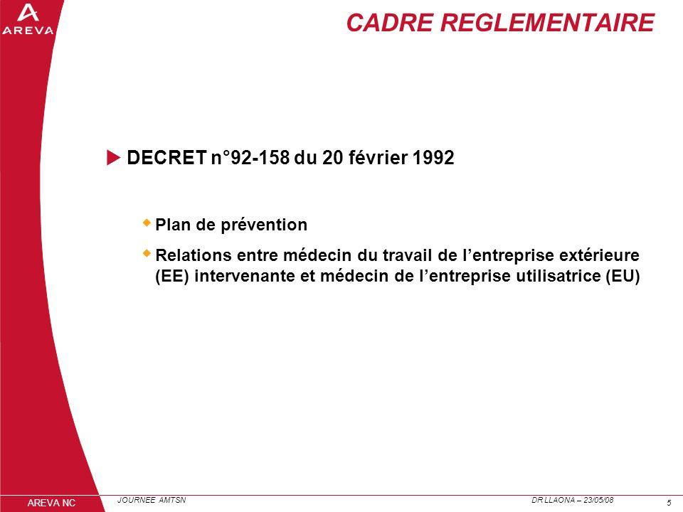 JOURNEE AMTSN DR LLAONA – 23/05/08 55 AREVA NC CADRE REGLEMENTAIRE DECRET n°92-158 du 20 février 1992 Plan de prévention Relations entre médecin du tr