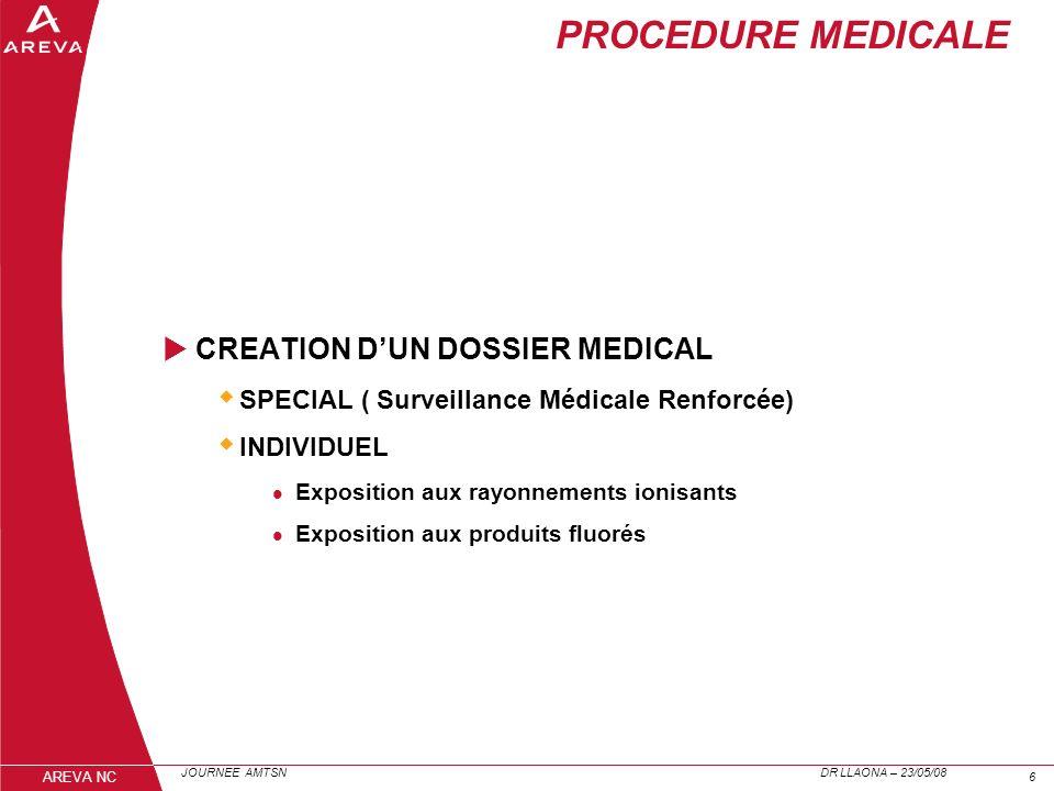 JOURNEE AMTSN DR LLAONA – 23/05/08 66 AREVA NC PROCEDURE MEDICALE CREATION DUN DOSSIER MEDICAL SPECIAL ( Surveillance Médicale Renforcée) INDIVIDUEL E