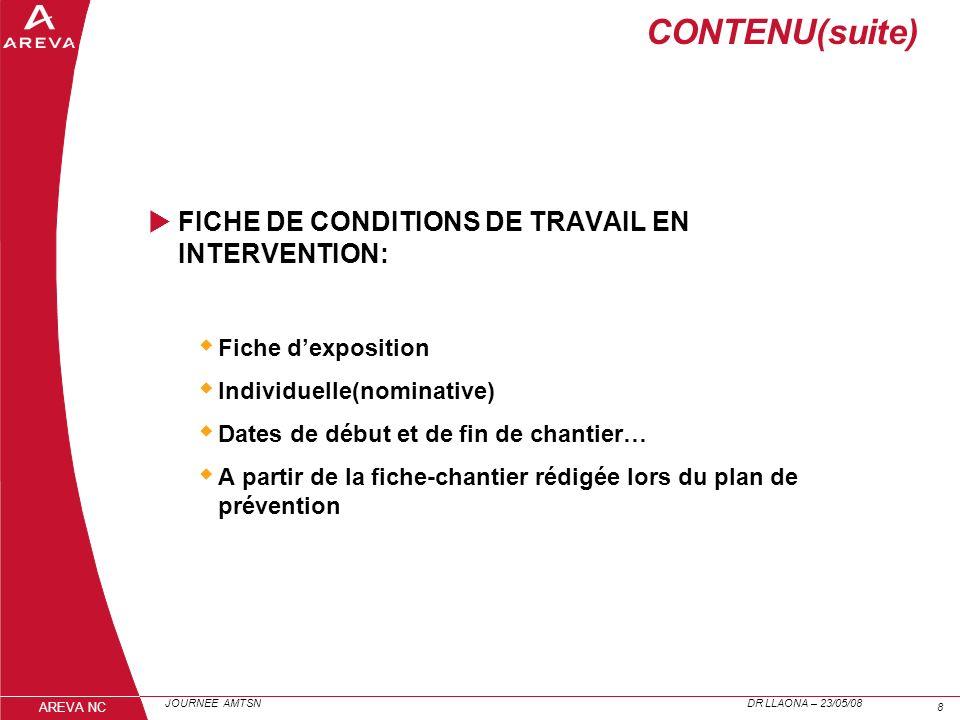 JOURNEE AMTSN DR LLAONA – 23/05/08 88 AREVA NC CONTENU(suite) FICHE DE CONDITIONS DE TRAVAIL EN INTERVENTION: Fiche dexposition Individuelle(nominativ