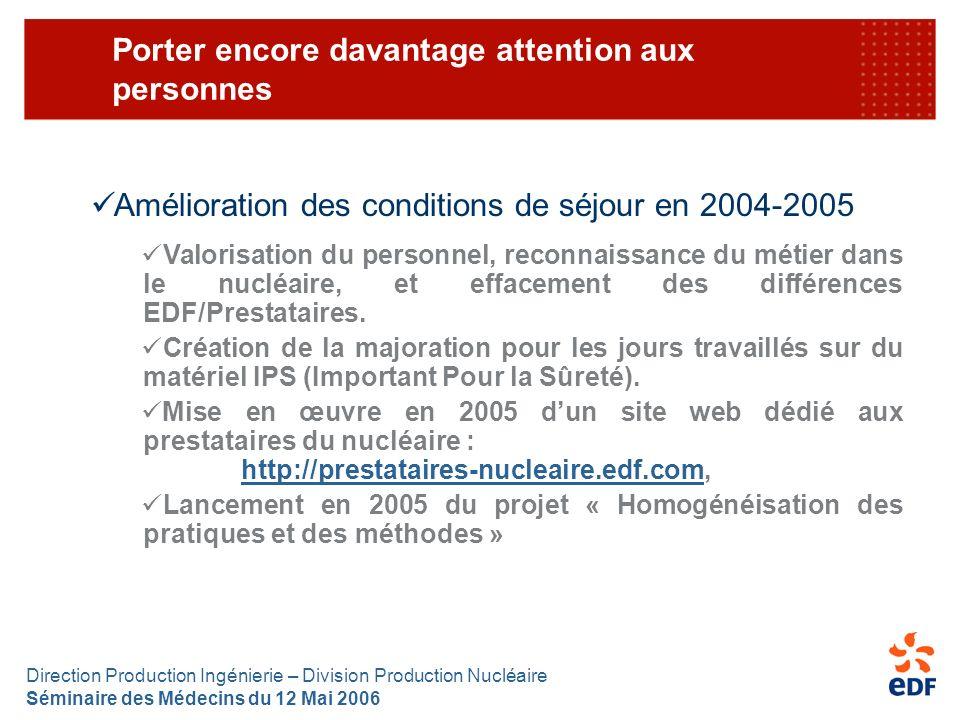 Direction Production Ingénierie – Division Production Nucléaire Séminaire des Médecins du 12 Mai 2006 Amélioration des conditions de séjour en 2004-20