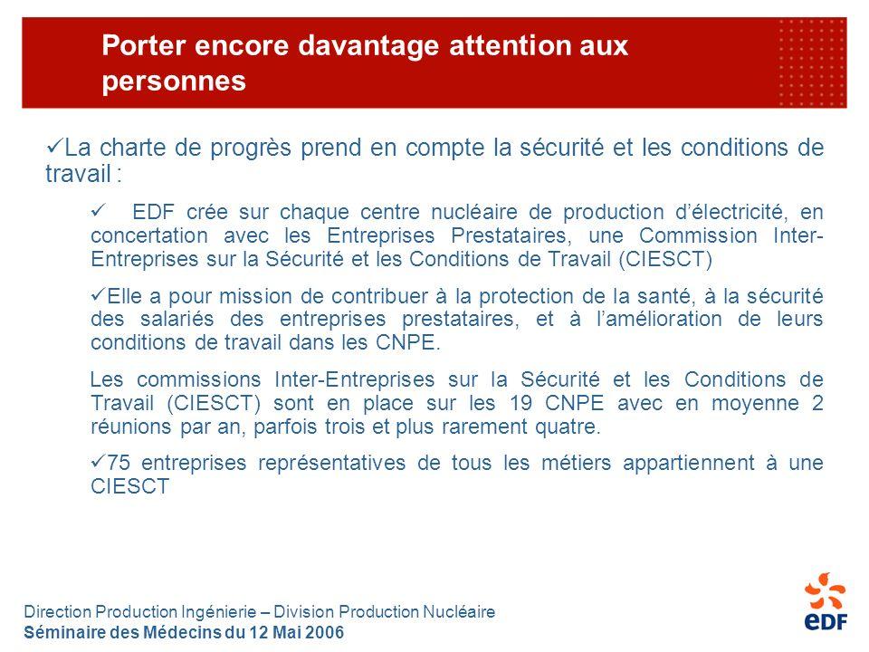 Direction Production Ingénierie – Division Production Nucléaire Séminaire des Médecins du 12 Mai 2006 La charte de progrès prend en compte la sécurité
