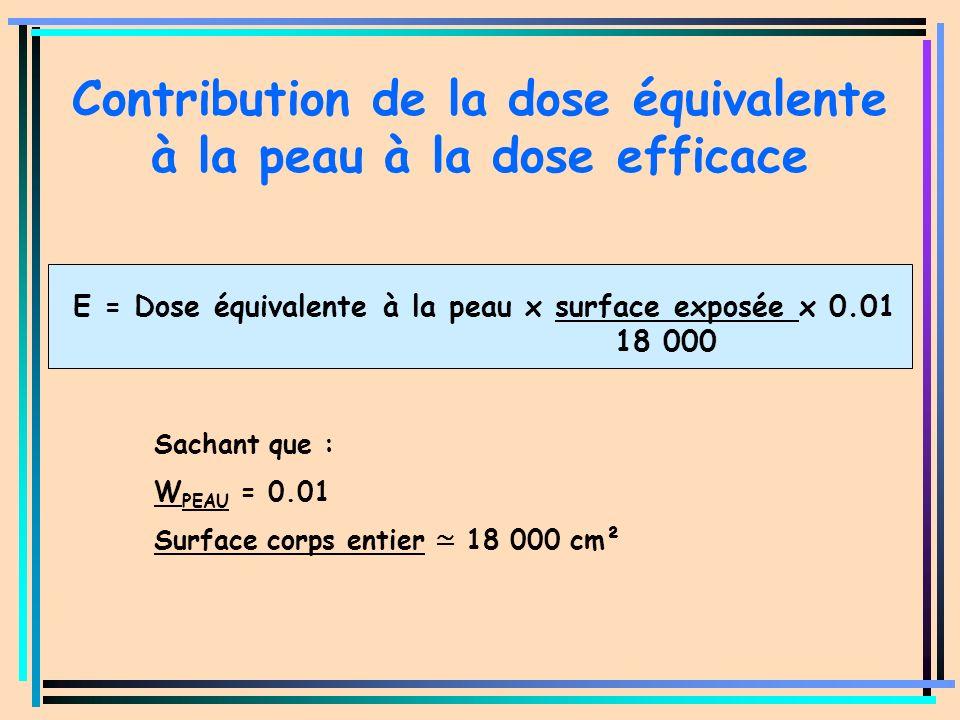 E = Dose équivalente à la peau x surface exposée x 0.01 18 000 Sachant que : W PEAU = 0.01 Surface corps entier 18 000 cm² Contribution de la dose équ
