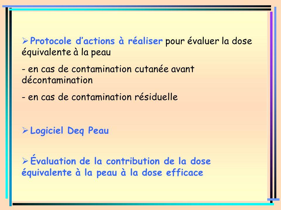 Protocole dactions à réaliser pour évaluer la dose équivalente à la peau - en cas de contamination cutanée avant décontamination - en cas de contamina