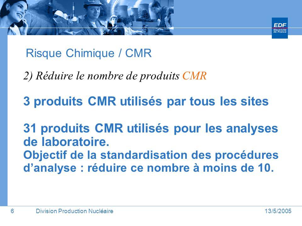 13/5/2005Division Production Nucléaire6 Risque Chimique / CMR 2) Réduire le nombre de produits CMR 3 produits CMR utilisés par tous les sites 31 produits CMR utilisés pour les analyses de laboratoire.