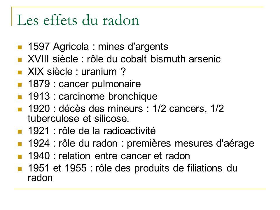 Les effets du radon 1597 Agricola : mines d argents XVIII siècle : rôle du cobalt bismuth arsenic XIX siècle : uranium .
