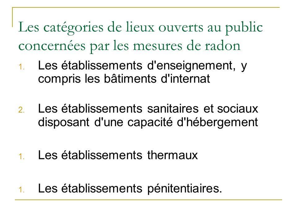 Les catégories de lieux ouverts au public concernées par les mesures de radon 1.