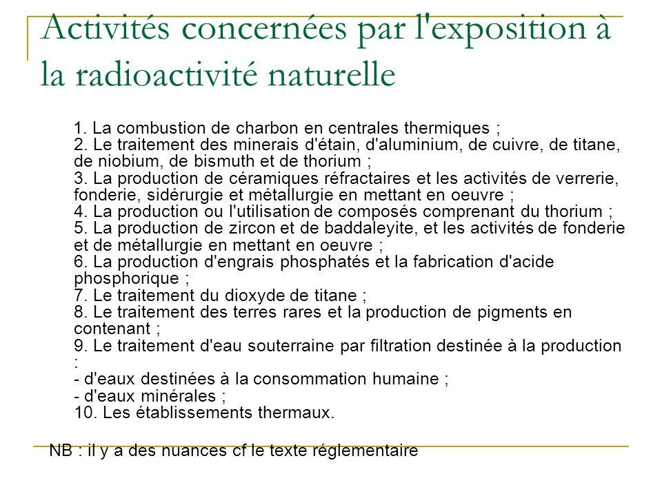 Activités concernées par l exposition à la radioactivité naturelle 1.