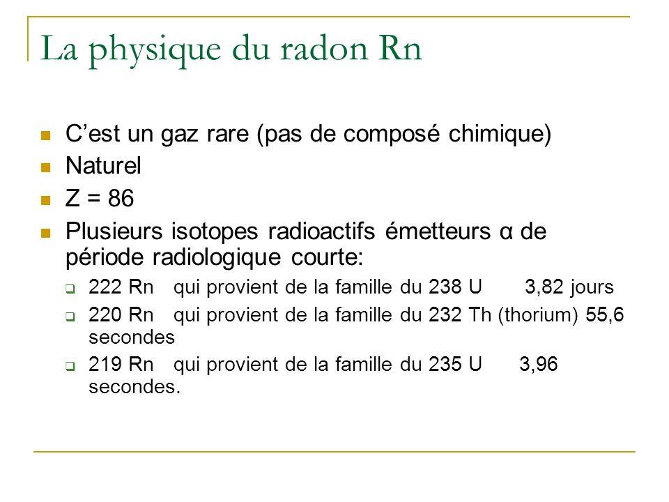 La physique du radon Rn Cest un gaz rare (pas de composé chimique) Naturel Z = 86 Plusieurs isotopes radioactifs émetteurs α de période radiologique courte: 222 Rnqui provient de la famille du 238 U 3,82 jours 220 Rnqui provient de la famille du 232 Th (thorium) 55,6 secondes 219 Rnqui provient de la famille du 235 U 3,96 secondes.