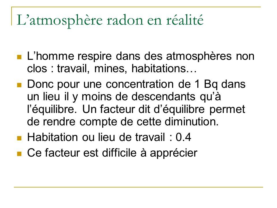 Latmosphère radon en réalité Lhomme respire dans des atmosphères non clos : travail, mines, habitations… Donc pour une concentration de 1 Bq dans un lieu il y moins de descendants quà léquilibre.