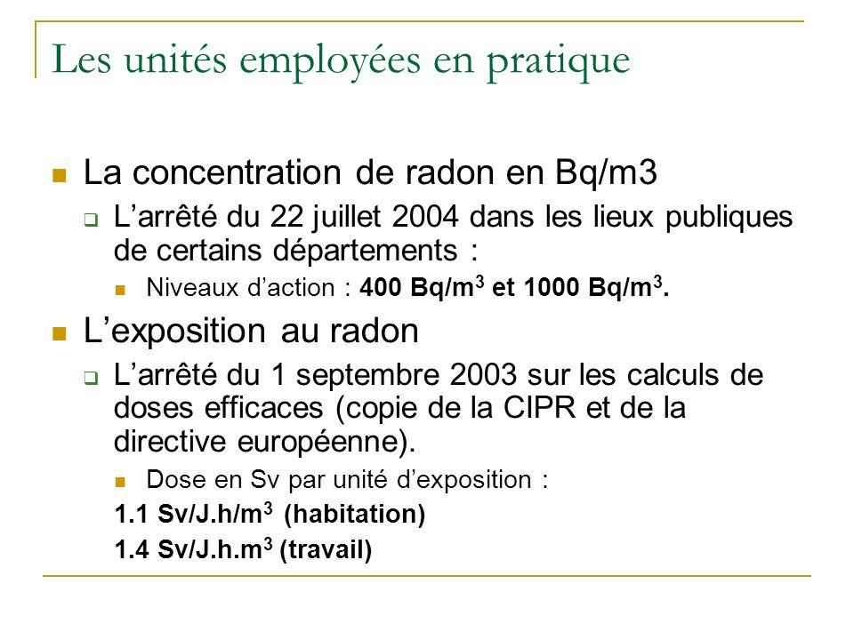 Les unités employées en pratique La concentration de radon en Bq/m3 Larrêté du 22 juillet 2004 dans les lieux publiques de certains départements : Niveaux daction : 400 Bq/m 3 et 1000 Bq/m 3.