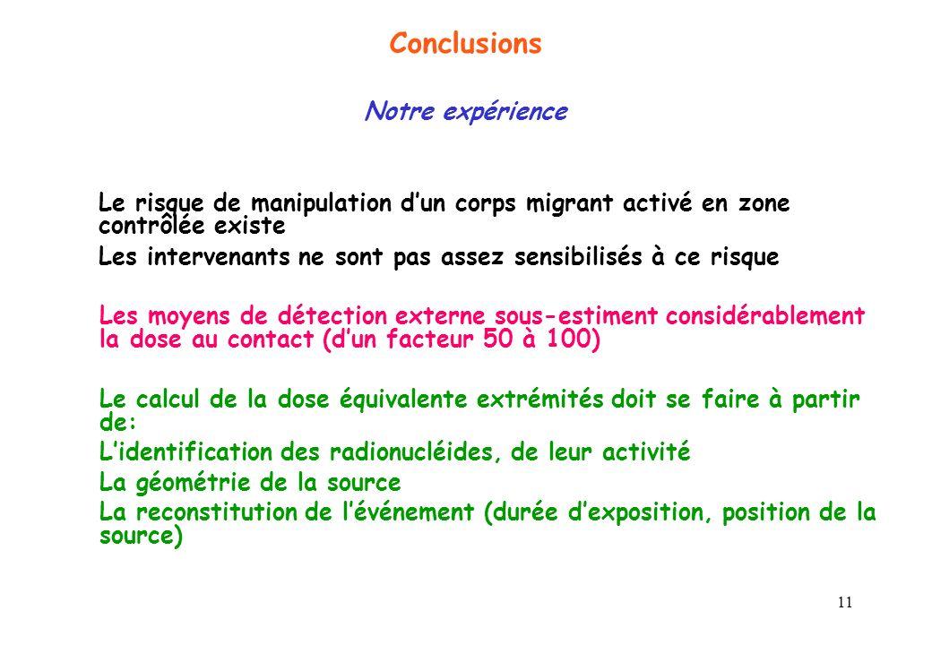 11 Conclusions Notre expérience Le risque de manipulation dun corps migrant activé en zone contrôlée existe Les intervenants ne sont pas assez sensibi