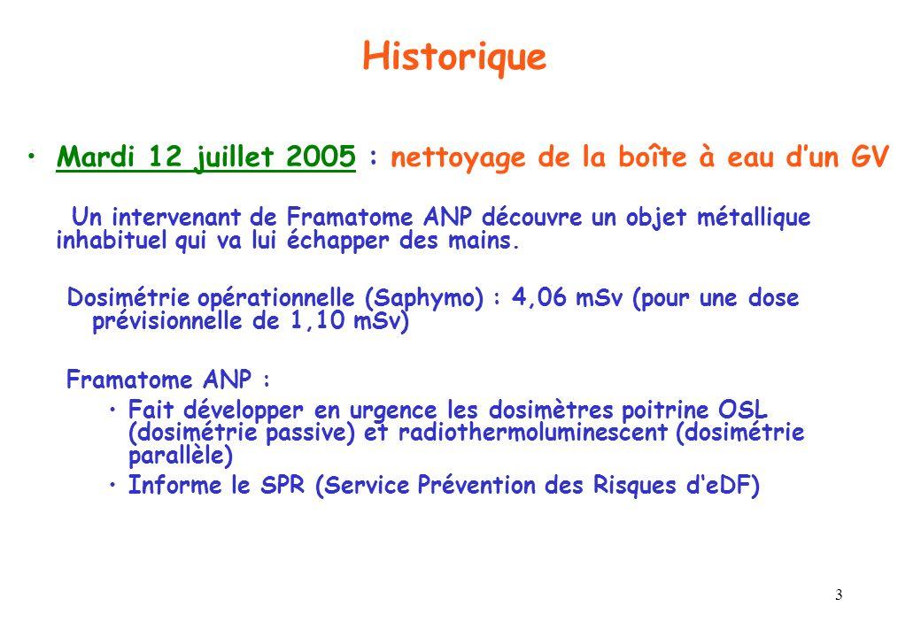 3 Historique Mardi 12 juillet 2005 : nettoyage de la boîte à eau dun GV Un intervenant de Framatome ANP découvre un objet métallique inhabituel qui va lui échapper des mains.