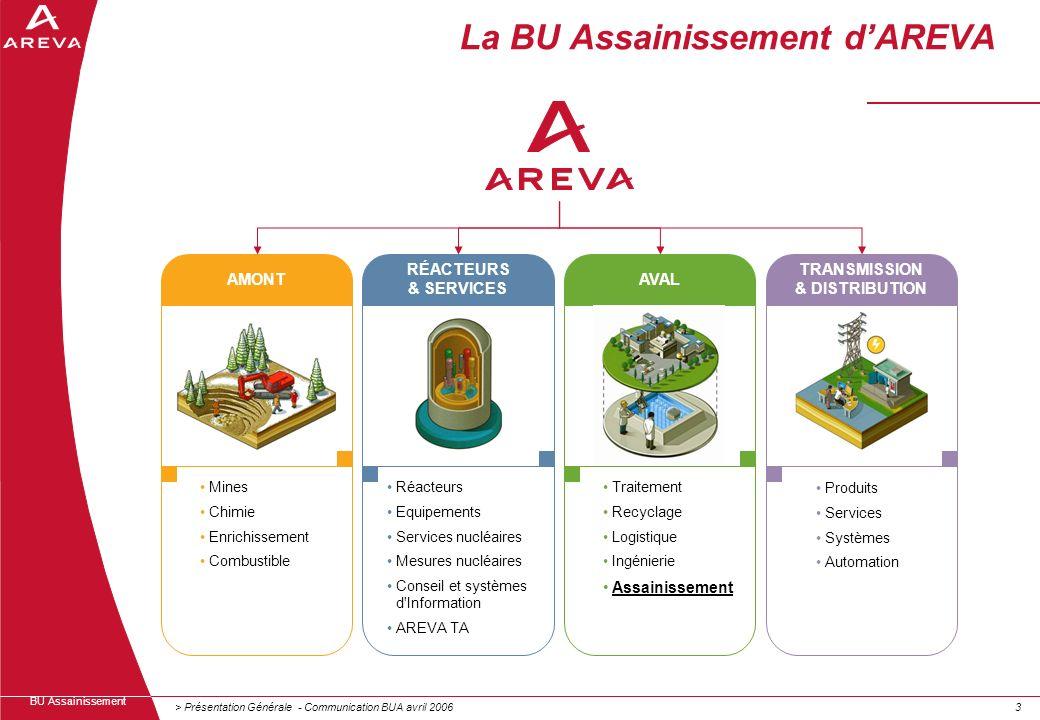 > Présentation Générale - Communication BUA avril 200633 BU Assainissement La BU Assainissement dAREVA AMONT RÉACTEURS & SERVICES AVAL TRANSMISSION &