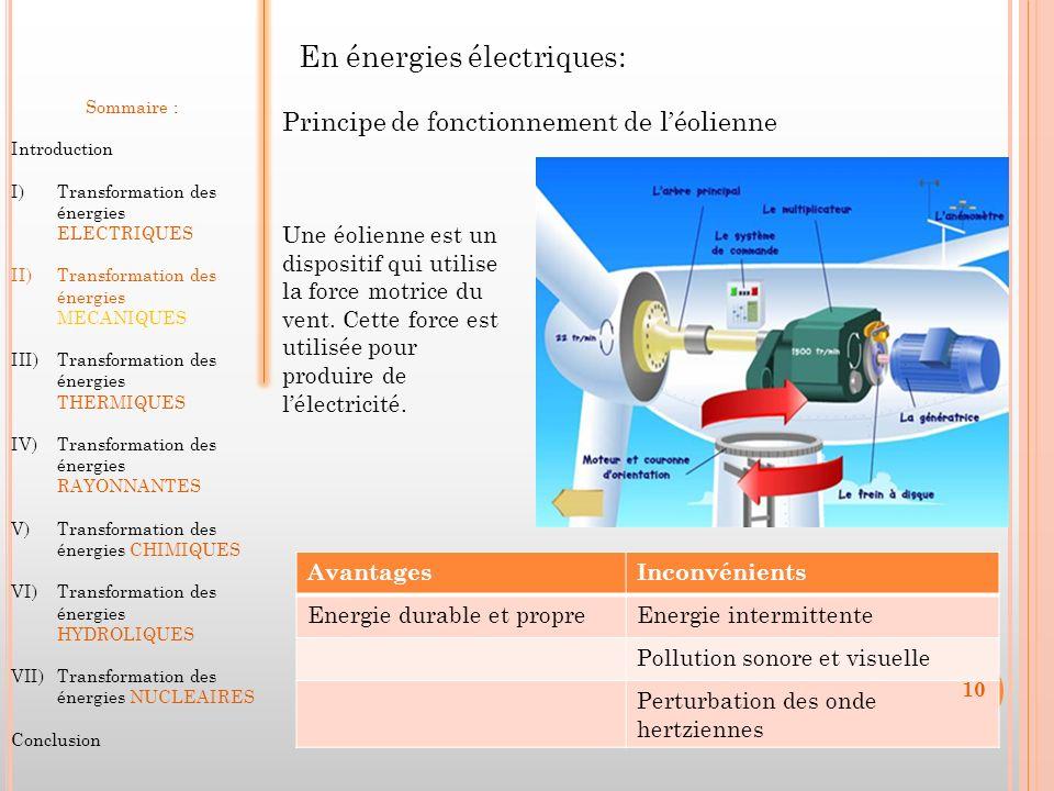 AvantagesInconvénients Energie durable et propreEnergie intermittente Pollution sonore et visuelle Perturbation des onde hertziennes Sommaire : Introd