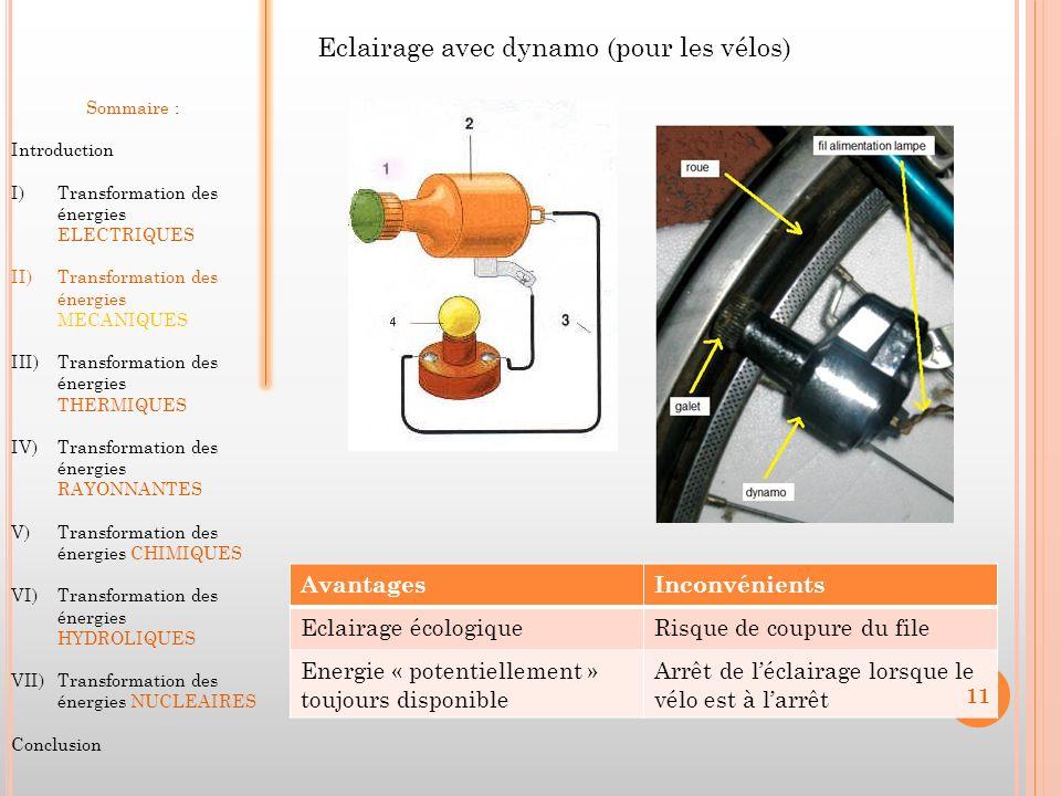AvantagesInconvénients Eclairage écologiqueRisque de coupure du file Energie « potentiellement » toujours disponible Arrêt de léclairage lorsque le vé