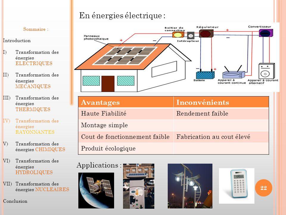 En énergies électrique : AvantagesInconvénients Haute FiabilitéRendement faible Montage simple Cout de fonctionnement faibleFabrication au cout élevé