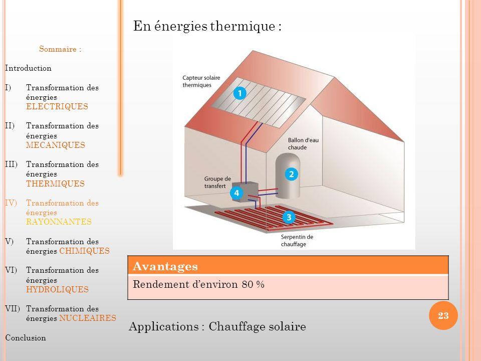 En énergies thermique : Avantages Rendement denviron 80 % Applications : Chauffage solaire Sommaire : Introduction I)Transformation des énergies ELECT