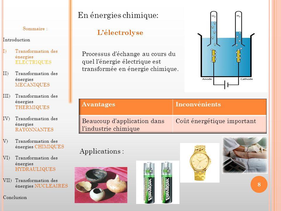 En énergies chimique: Sommaire : Introduction I)Transformation des énergies ELECTRIQUES II)Transformation des énergies MECANIQUES III)Transformation d