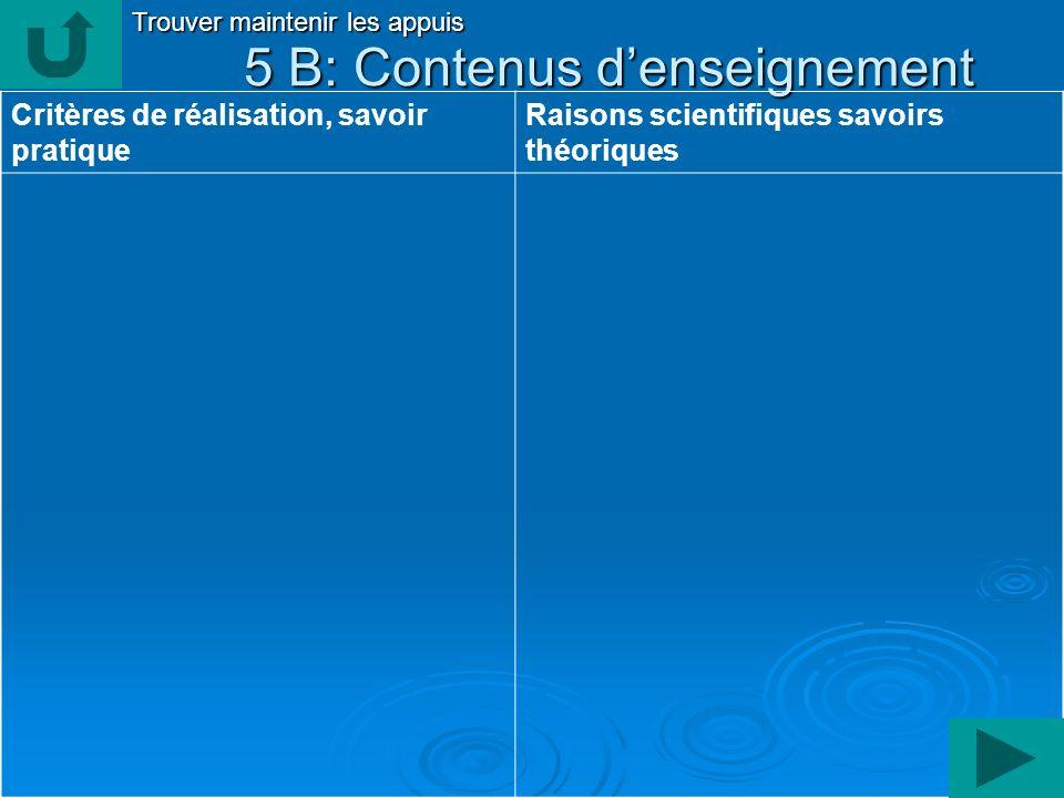 5 B: Contenus denseignement 5 B: Contenus denseignement Critères de réalisation, savoir pratique Raisons scientifiques savoirs théoriques Trouver maintenir les appuis