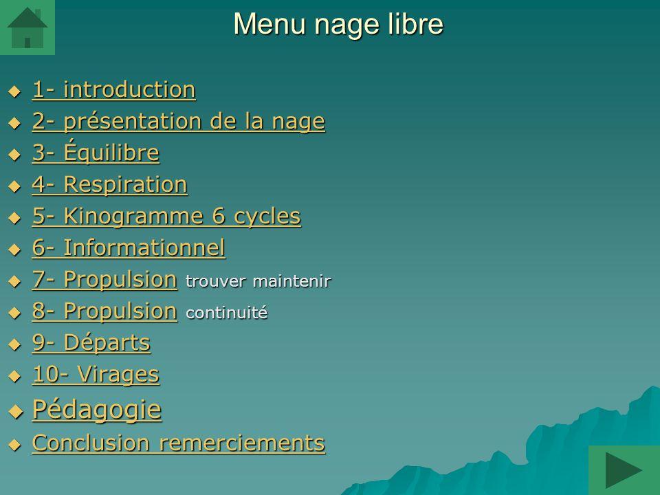 1- introduction Lien hypertexte Lien hypertexte Menu