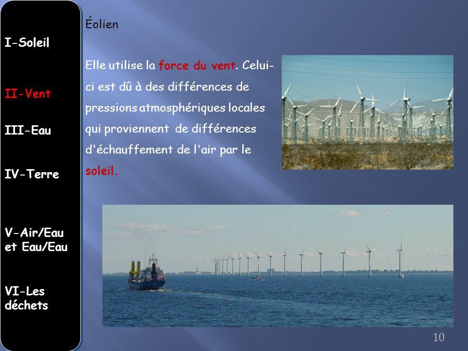 Éolien Elle utilise la force du vent. Celui- ci est dû à des différences de pressions atmosphériques locales qui proviennent de différences d'échauffe