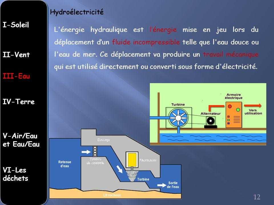 Hydroélectricité L'énergie hydraulique est lénergie mise en jeu lors du déplacement dun fluide incompressible telle que l'eau douce ou l'eau de mer. C