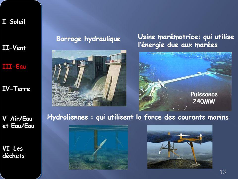 Usine marémotrice: qui utilise lénergie due aux marées Hydroliennes : qui utilisent la force des courants marins Barrage hydraulique Puissance 240MW 1