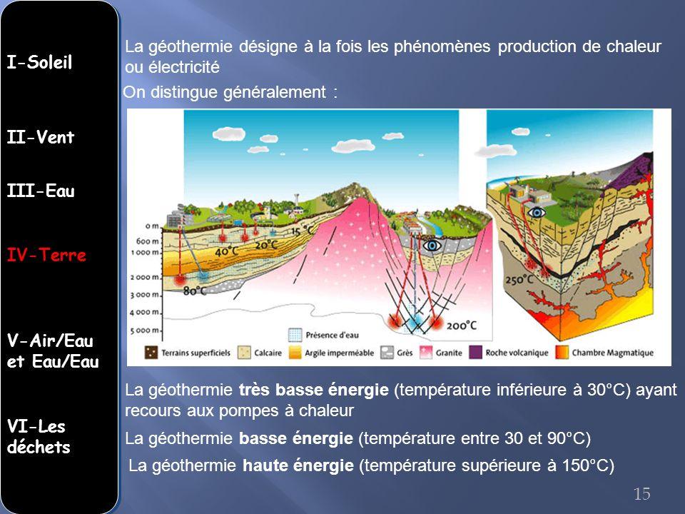 La géothermie désigne à la fois les phénomènes production de chaleur ou électricité On distingue généralement : La géothermie très basse énergie (temp