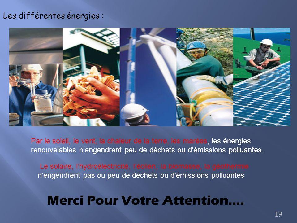 Merci Pour Votre Attention…. 19 Le solaire, lhydroélectricité, léolien, la biomasse, la géothermie nengendrent pas ou peu de déchets ou démissions pol