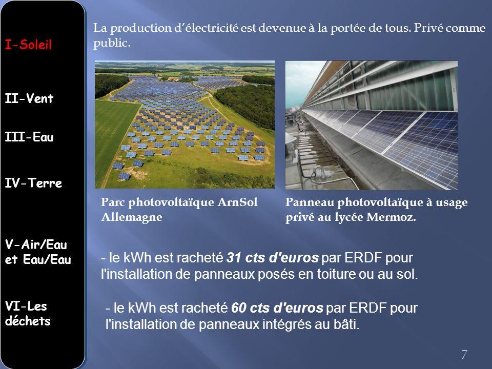 Panneau photovoltaïque à usage privé au lycée Mermoz. - le kWh est racheté 31 cts d'euros par ERDF pour l'installation de panneaux posés en toiture ou
