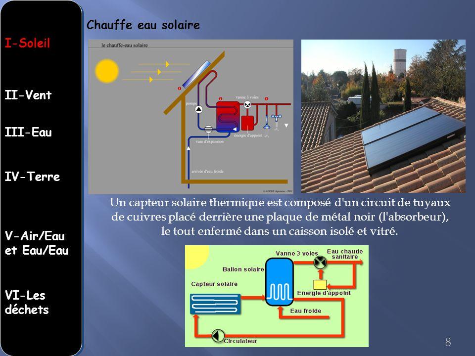 Chauffe eau solaire 8 I-Soleil II-Vent III-Eau IV-Terre V-Air/Eau et Eau/Eau VI-Les déchets Un capteur solaire thermique est composé d'un circuit de t