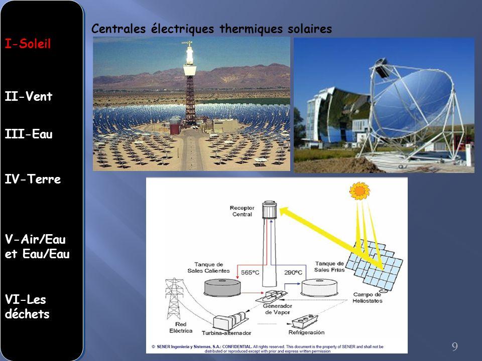 Centrales électriques thermiques solaires 9 I-Soleil II-Vent III-Eau IV-Terre V-Air/Eau et Eau/Eau VI-Les déchets