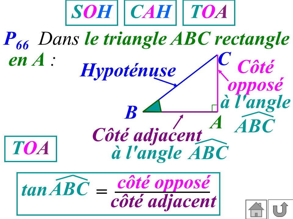 P 66 Dans le triangle ABC rectangle en A : A B C Côté adjacent à l'angle Hypoténuse Côté opposé à l'angle ABC tan = côté opposé côté adjacent TOATOA S