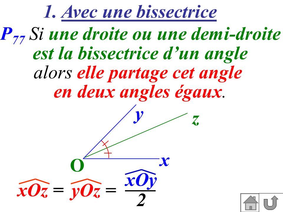 1. Avec une bissectrice P 77 Si une droite ou une demi-droite est la bissectrice dun angle alors elle partage cet angle en deux angles égaux. x O y z