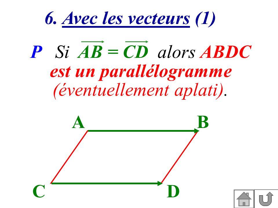 6. Avec les vecteurs (1) P Si AB = CD alors ABDC est un parallélogramme (éventuellement aplati). D BA C