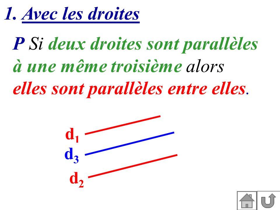 1. Avec les droites P Si deux droites sont parallèles à une même troisième alors elles sont parallèles entre elles. d1d1 d2d2 d3d3
