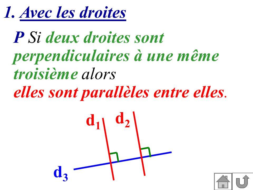 1. Avec les droites P Si deux droites sont perpendiculaires à une même troisième alors elles sont parallèles entre elles. d1d1 d3d3 d2d2